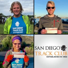 Milestone RnR Runners of the Week – January 2019
